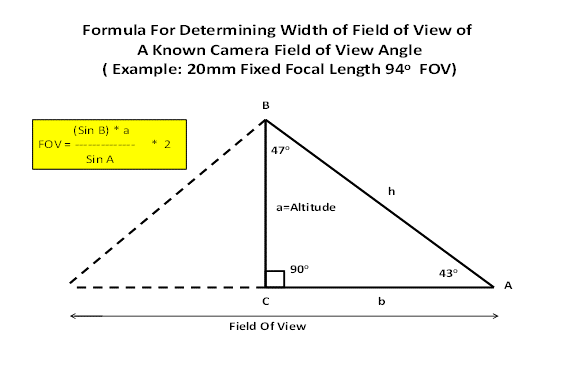 formula for determining width of FOV with known altitude